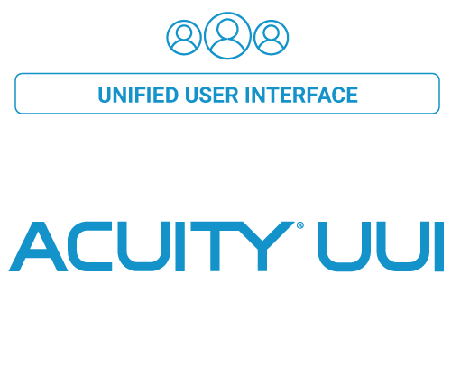 Acuity User Interface