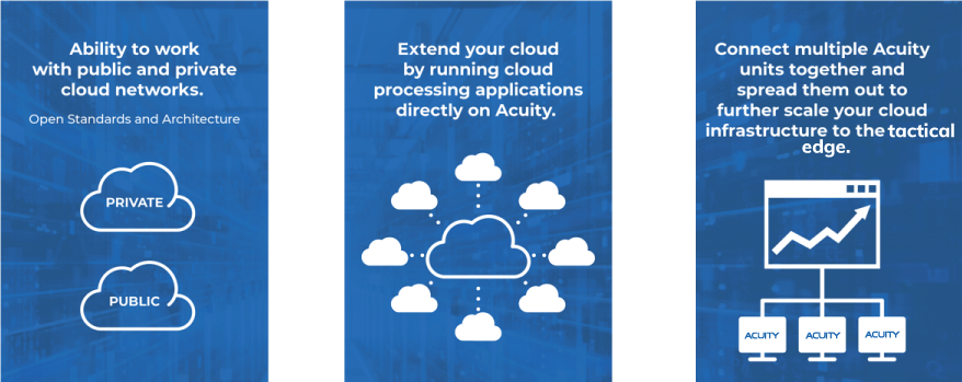 Acuity Micro Data Center Public, Private, and Hybrid Cloud